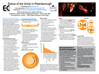 The Status of the Artist in Peterborough [poster]