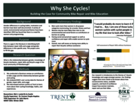 Why She Cycles: Building the Case for Community Bike Repair and Bike Education [poster]